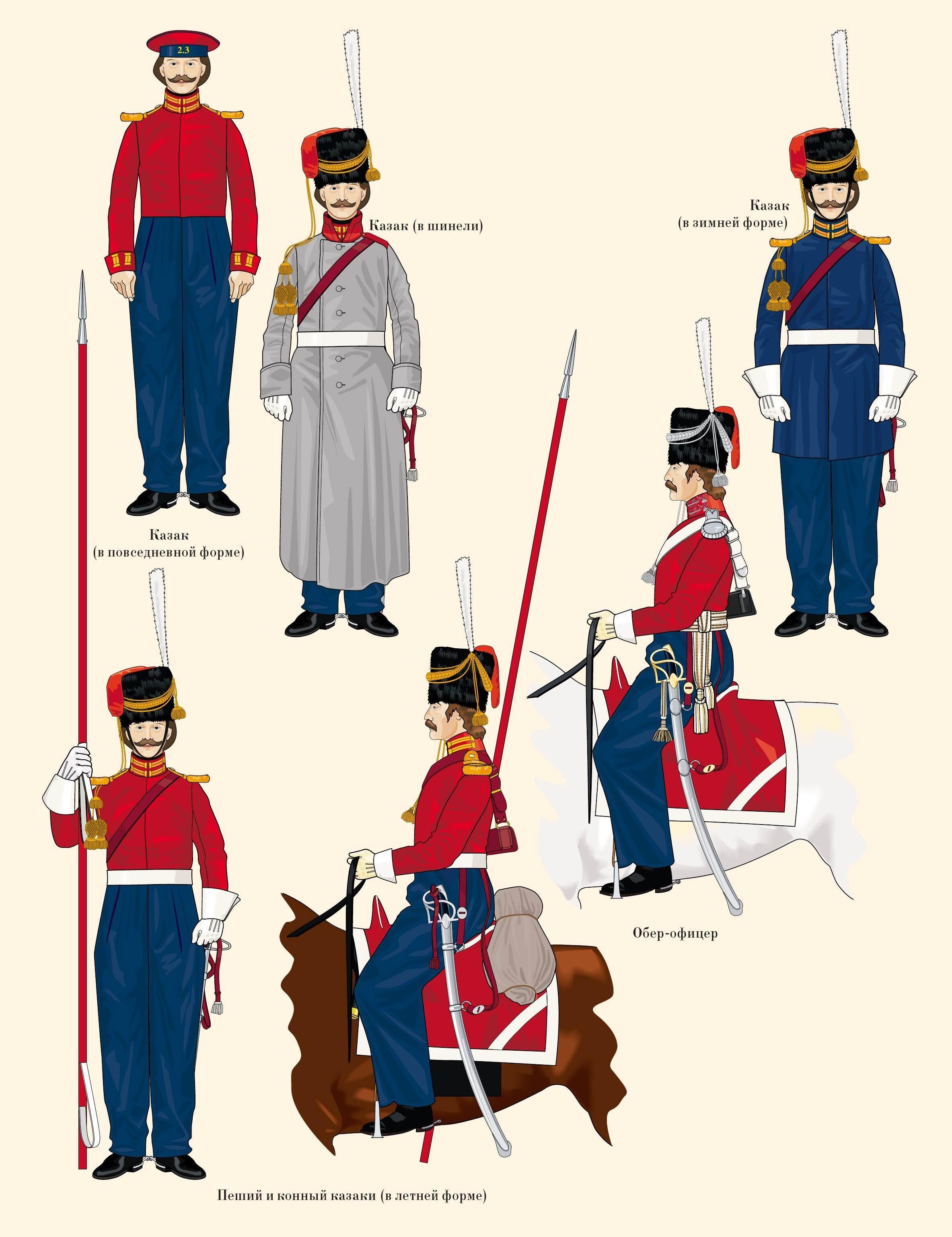 Форма казаков в картинках