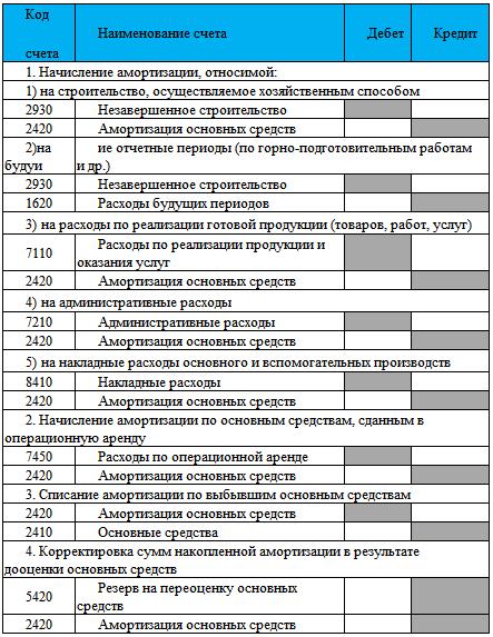 Сравни ру кредиты наличными железногорск курская