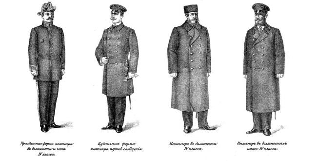 чиновники царской охранки форма одежды картинки популярное