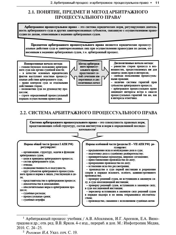 апатриды в арбитражном процессуальном праве рф