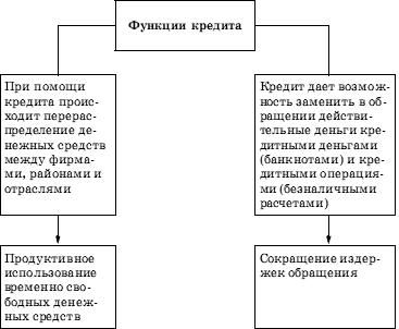 Банки партнеры альфа банка где можно снять деньги без комиссии архангельск