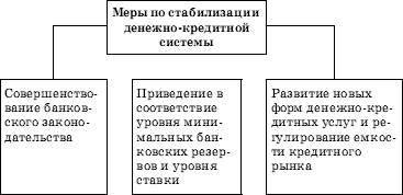 Телефон хоум кредит банка москва
