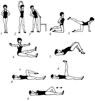 Комплекс упражнений после похудения