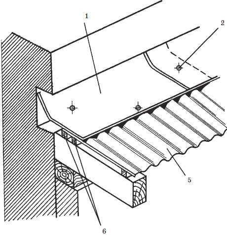 стык стены и крыши из профнастила