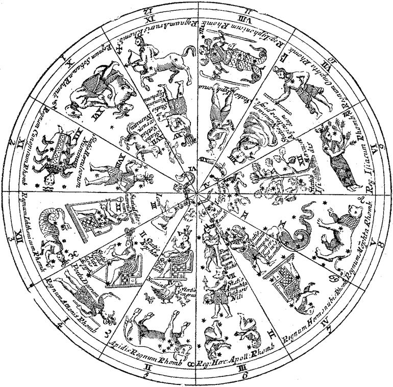 ancient astronomy symbols - 770×758