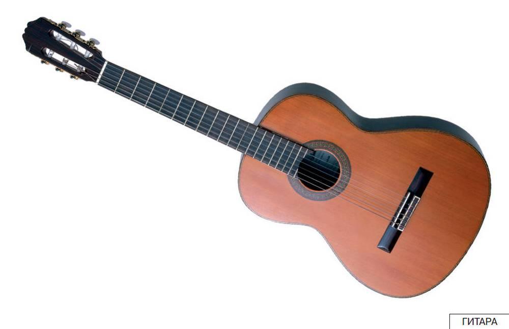 Музыкальный инструмент гитара картинки