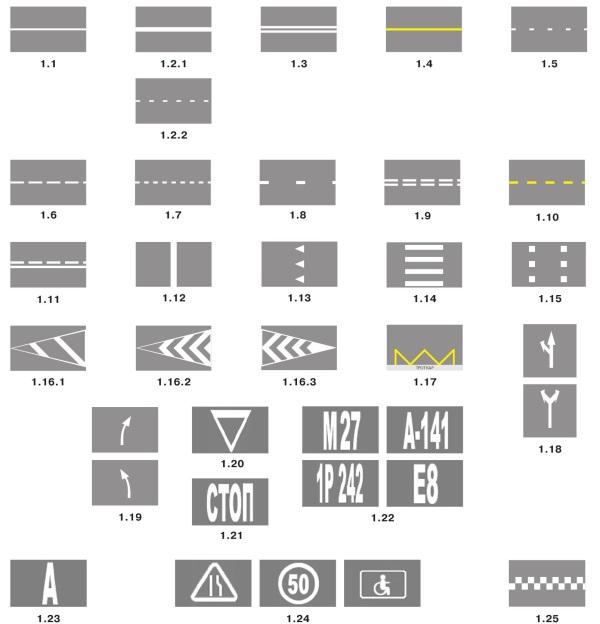 Дорожные разметки и их обозначения с картинками