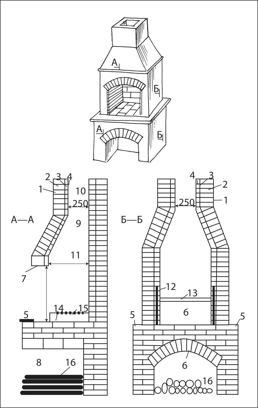 кирпичный мангал чертеж