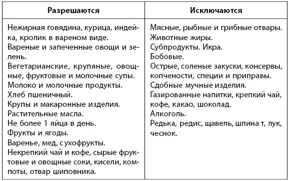 Диета Профилактика Простатита.