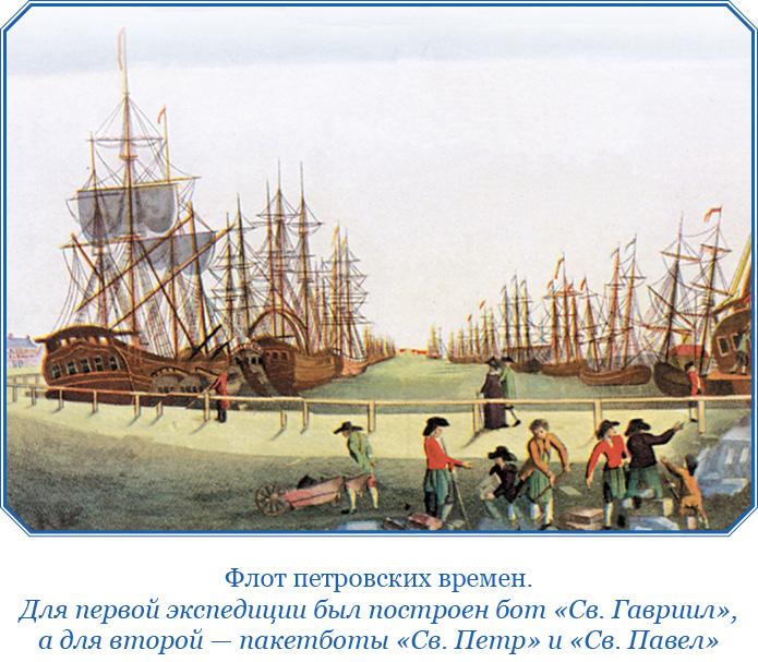 камчатские экспедиции беринга картинки подлодки могли месяцами